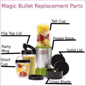 magic bullet replacement parts
