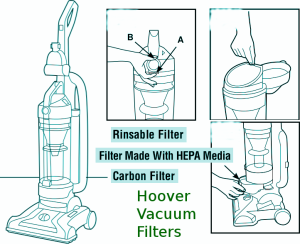 Hoover Vacuum Filters Dont Pinch My Wallet