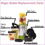magic bullet replacement parts
