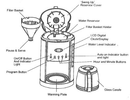Gevalia Kaffe 12 cup automatic coffee maker CM-500B, CM-500W