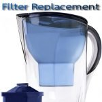 lake industries filter replacement